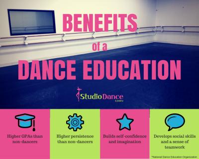 Benefits of Dance Education
