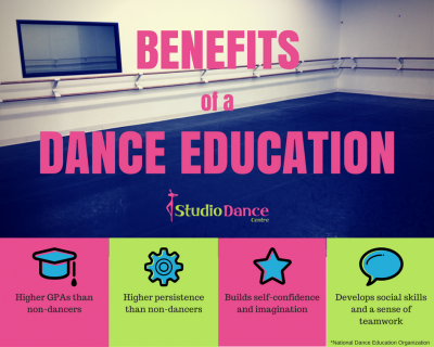 Benefits of Dance Education